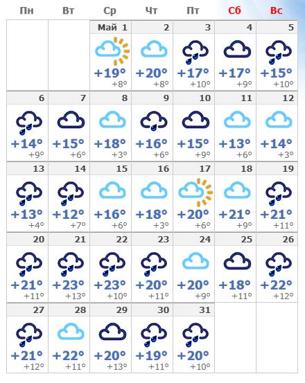 Погодные условия в майской Австрии 2021.