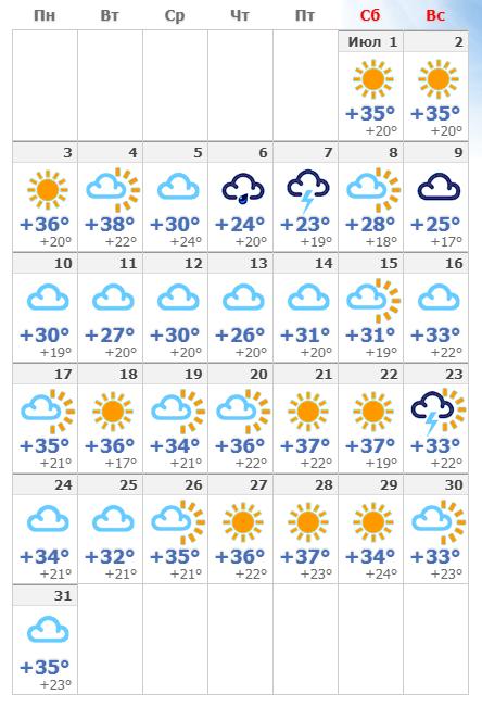 Погода в июльском Тбилиси в 2019 году.