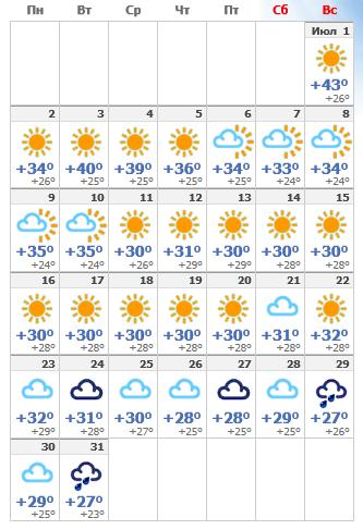Погода в июльском Баку в 2019 году.