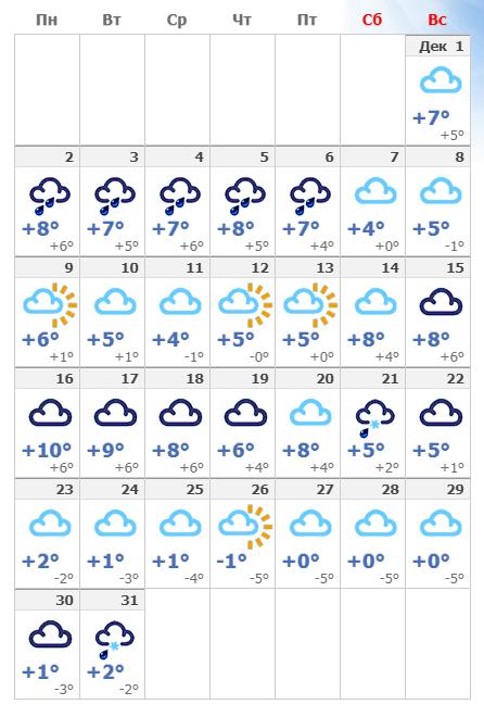 Погодные условия в декабрьском Будапеште в 2019 году.