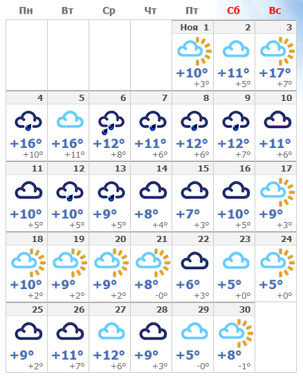 Погода в столице Австрии в конце осени 2020 года.