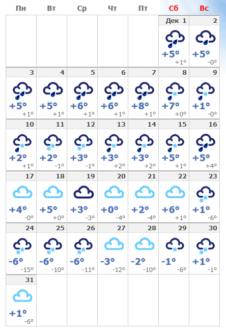 Погодные условия в декабрьском Мюнхене в 2019 году.