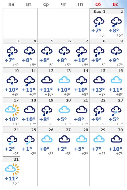 Погодные условия в декабрьском Париже в 2020 году.