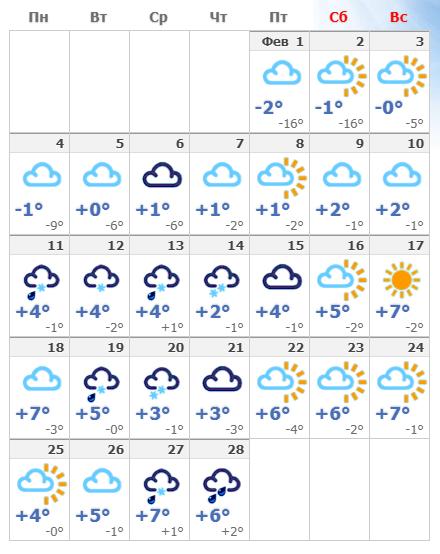 Погодные условия в феврале 2021 в Тбилиси.