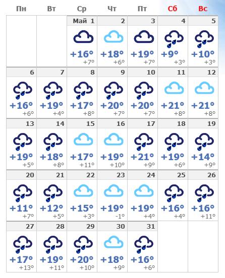 Погодные условия в мае 2019 года в Белгороде.