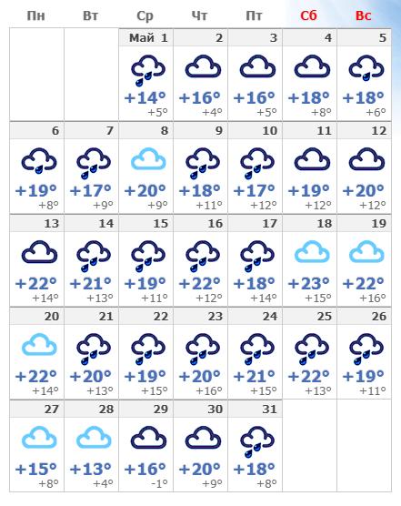 Погодные условия в мае 2020 года в Риге.