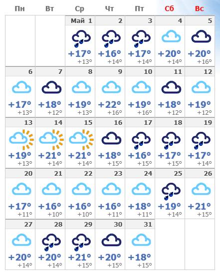 Погодные условия в мае 2020 года в Барселоне.