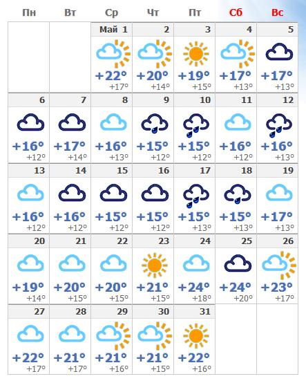 Погодные условия в майском Лиссабоне в 2020.