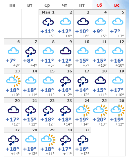 Погодные условия в майском Таллине в 2020.