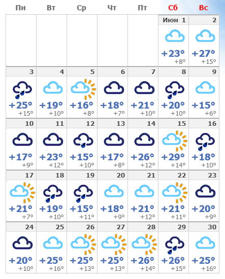 Погодные условия в Нур-Султане в июне 2020 года.
