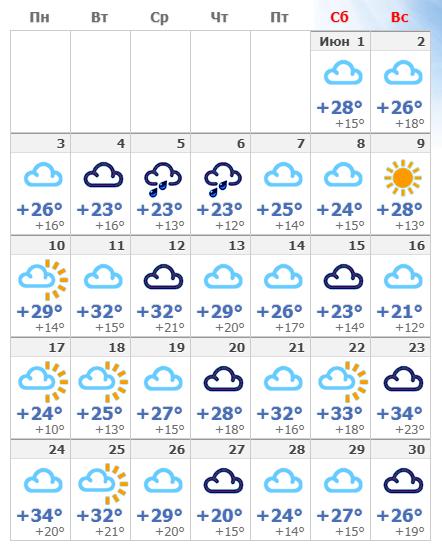 Погодные условия в Кемере в июне 2020 года.