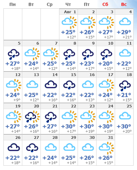 Погодные условия в августе в Будапеште 2020 года.