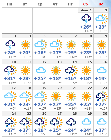 Погодные условия в Казани в июне 2020 года.