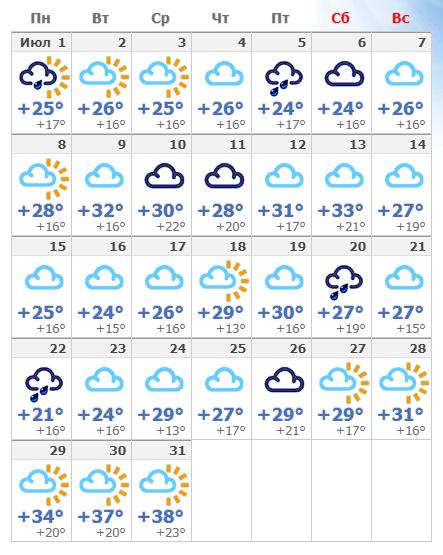 Погодные условия в Кемере в июле 2020 года.