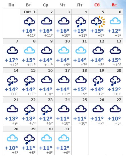 Погодные условия в октябре в Лондоне 2019 года.