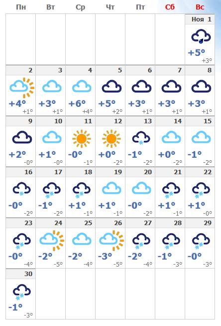 Погодные условия в ноябрьской Казани в 2020 году.