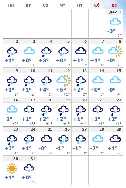 Погодные условия в Праге в декабре 2020 года.