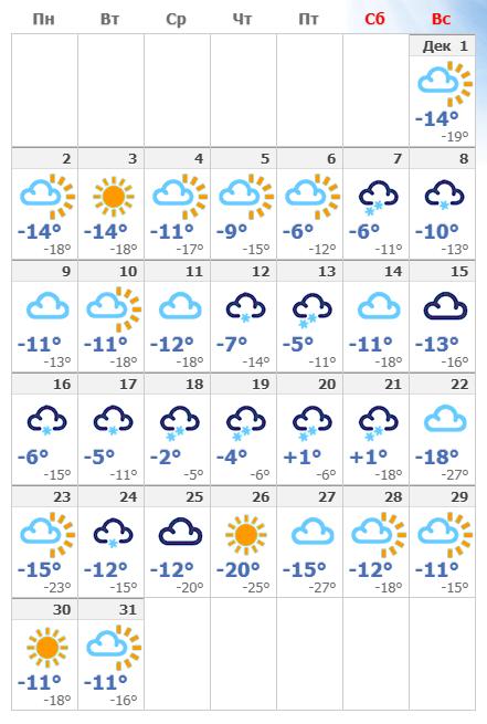 Погодные условия в декабрьском Нур-Султане в 2019 году.