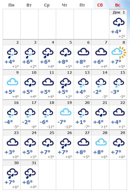 Погодные условия в декабрьском Риге в 2019 году.