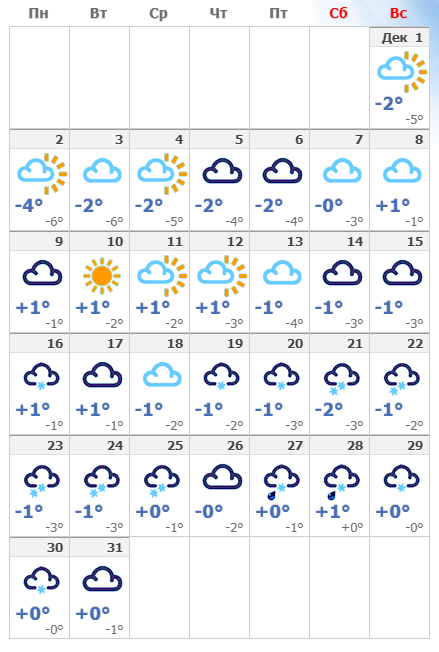 Погодные условия в декабрьском Вильнюсе в 2020 году.