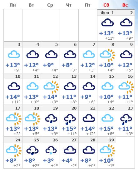 Погодные условия в февральском Лондоне в 2021 года.