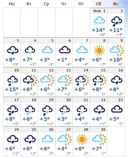 Погодные условия в февральском Кракове в 2021 году.