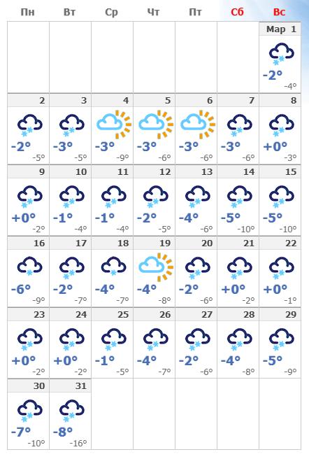 Погодные условия в мартовском Вологде в 2021 году.
