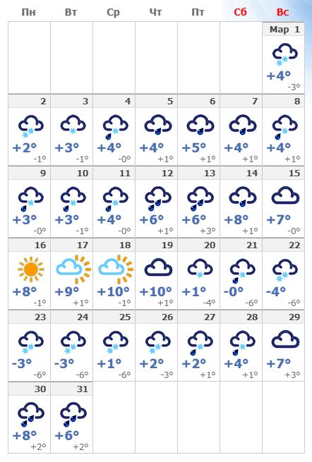 Погодные условия в мартовском Вильнюсе в 2021 году.
