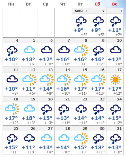Погодные условия в апреле 2020 в Брюсселе.