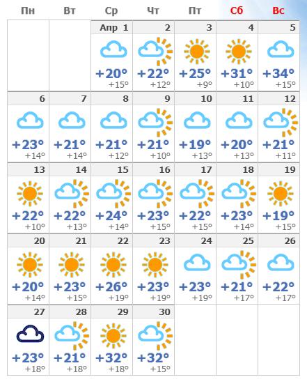 Погодные условия в апреле 2021 в Тель Авиве.