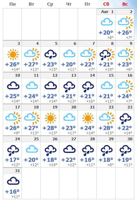 Погодные условия в августе 2020 в Амстердам.