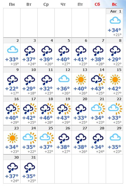 Погода в Пятигорске в августе.